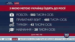 Более 85 тыс. украинцев получили российское гражданство в 2017 году, - МВД РФ